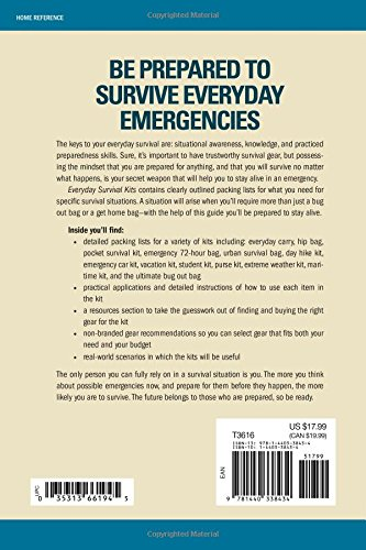 Everyday-Survival-Kits-Exactly-What-You-Need-for-Constant-Preparedness