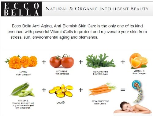 Ecco Bella Eye Nutrients Cream with VitaminCells