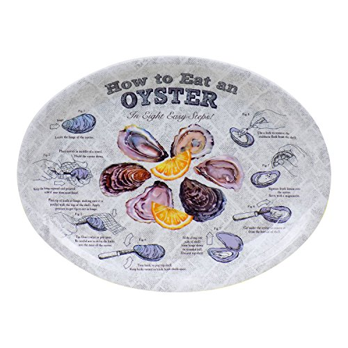 Melamine Dinner Oysters Illustrated Diagram