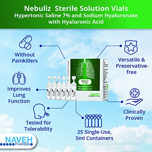 Nebuliz - 25 Single-Dosage (5 ml) Sterile Solution Vials of Hypertonic Saline (Sodium Chloride) 7% and Sodium Hyaluronate with Hyaluronic Acid for Inhalation Therapy, Preservative-Free