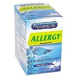 ACM90091 - Allergy Antihistamine Medication