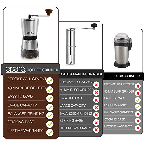 Eparé Manual Coffee Grinder – Conical Ceramic Burr – Portable Hand Crank Mill- 15 Adjustable Settings - Stainless Steel by eparé (Image #1)