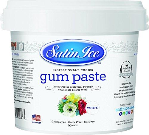 Use Paste - 4
