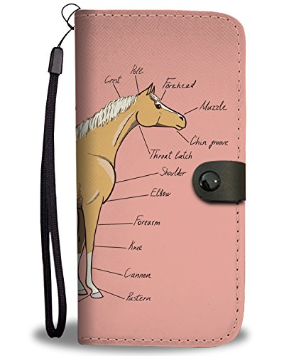 1908 Horse (Gnarly Tees Horse Diagram Wallet Phone Case, Compatible Phone Case Replacement for iPhone 6/6s)