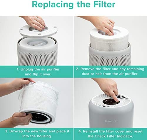 LEVOIT Air Purifier Core P350-RF, 3-in-1 H13 True HEPA Filter for Pet Allergies, New Fine Non-Woven Fabric Pre, Odor Eliminator with ARC Formula, White, Medium