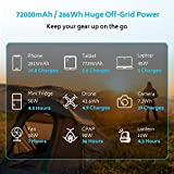 Renogy 72000mAh 266Wh 12v Power Bank with 60W
