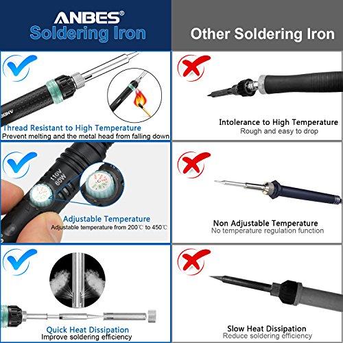 anbes soldering iron kit electronics 60w 110v adjustable temperature welding tool 5pcs. Black Bedroom Furniture Sets. Home Design Ideas