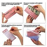 Cash Envelope System-Budget Envelopes-Budget