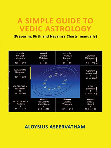 A Simple Guide To Vedic Astrology: Preparing Birth and Navamsa