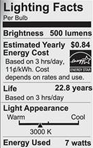 Philips LED 471144 50 Watt Equivalent Classic Glass PAR20 Dimmable LED Flood Light Bulb (6 Pack), 6-Pack, Bright White, 6 Count