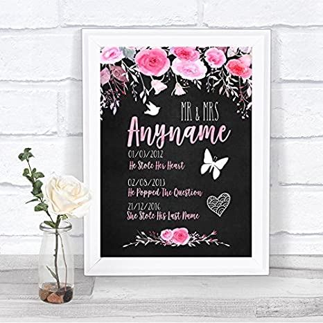 Amazon.com: Chalk Style Watercolour Pink Floral Important ...