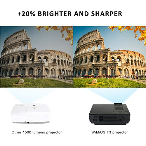 Projector by WiMiUS +20% Lumens Portable LCD Video Projector Support 1080P with Free HDMI Cable and Tripod Compatible with TV Stick Xbox Laptop iPhone Smartphones for Home Cinema-Black by WiMiUS (Image #1)
