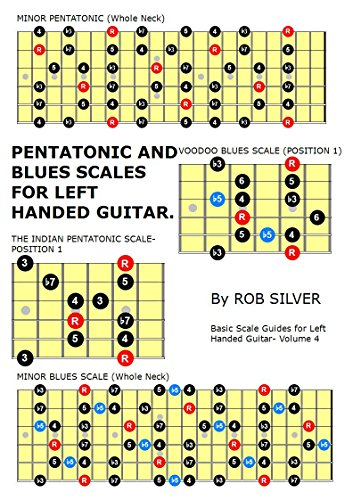 Scales Guitar Basic (Pentatonic and Blues Scales for Left Handed Guitar (Basic scale Guides for Left Handed Guitar Book 4))