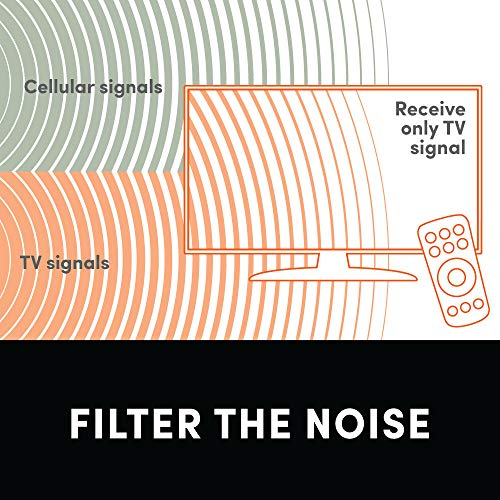 LTE Filter for TV Antenna - HDTV Antennas Signal Purifier - Filters 4G Signal for a Clear Digital HD TV Antenna Channels - Reduces Interference from Cell Towers - Frequency Range 5-695Mhz