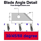 6-Pack Roland Type Replacement Carbide Blade Set 45