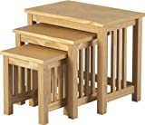 Home Discount Ashton Nest Of Tables
