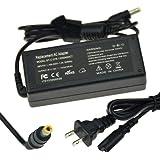 12 Volt Power Supply - 3 Amp Standard (12V 3A DC) Adapter