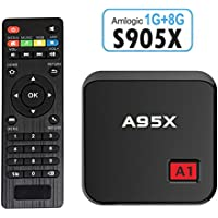 Mercu 1G/8G A95X A1 Android 6.0 Amlogic S905X Quad-core Cortex-A53 2.0GHz 64bit 4K2K Ultimate HD Android TV Box For Home Entertainment