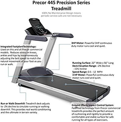 Precor TRM 445 Precision Series - Cinta de Correr: Amazon.es ...