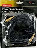 Radio Shack Gold Series (15-1593) Fiber Optic Toslink A/V Dubbing Cable, 12 Ft. (3.64m)