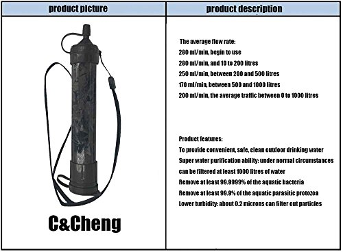 Portable-Water-Filter-StrawChiCheng-Personal-Filter-Emergency-Drinking-Water-filtration-straw-For-Camping-Hiking-Emegency-camouflage