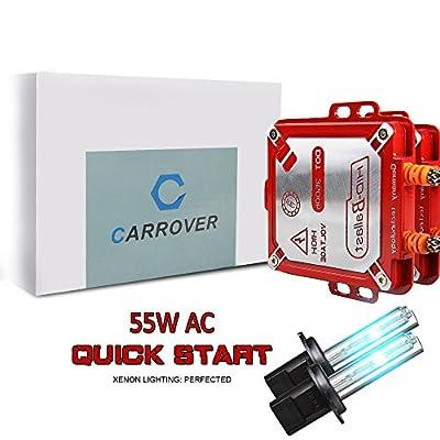 CAR ROVER 55W 24V AC HID Xenon Conversion Kit