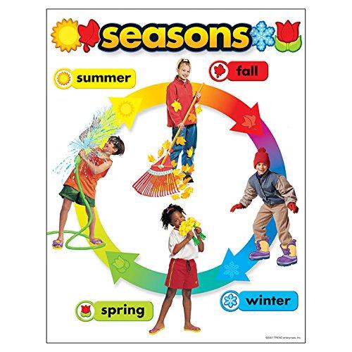 Trend Enterprises Inc. Seasons Learning Chart, 17