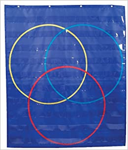 Buy Triple Venn Diagram Pocket Chart Book Online at Low Prices in