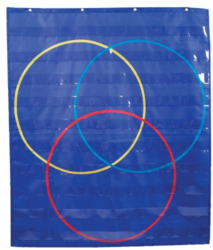 Triple Venn Diagram Pocket