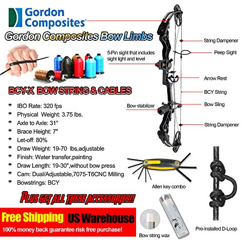 TOPOINT Archery Trigon Compound Bow Bare Bow+Accessories Kit,CNC Milling  Bow Riser,USA Gordon Composites Limb,BCY String,19