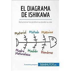 El diagrama de Ishikawa: Solucionar los problemas desde su raíz (Gestión y Marketing)