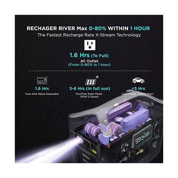 51Ew7YtfVwL EF ECOFLOW Tragbare Power Station RIVER Max, 576 Wh Backup Lithium Batterie mit 3x 600 W (Peak 1200 W) AC Steckdosen…