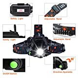 Updated 6000 Lumens CREE LED Headlamp-18650 Rechargeable...