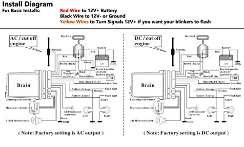 Brilliant Code Alarm Wiring Diagram Basic Electronics Wiring Diagram Wiring Digital Resources Funapmognl