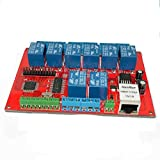 Relay 8-way Ethernet network delay TCPUDP module of dynamic controller switch points