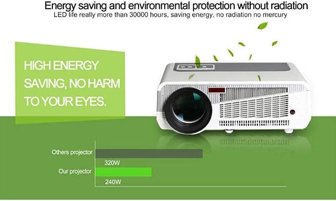 ZCCZ-AA Led86 proyector + WiFi Wireless Edition WiFi HD 1080p ...