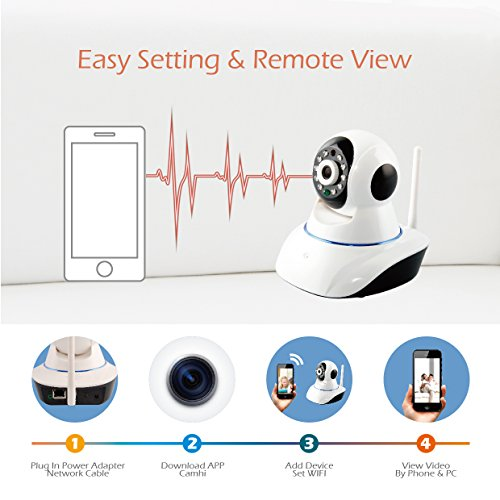 Wireless Wifi IP Security Camera 960P Indoor Home Surveillance System Baby Pet Monitor 2 Way Audio, Day/Night Vision Webcam (2) (Model A) by Kanstar (Image #5)