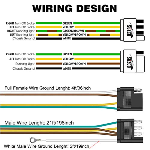 SUZCO 25 Foot 4 Wire 4-Flat Trailer Light Wiring Harness Extension Kit,  4-Way Plug 4 Pin Male & Female Extension Connector & Wishbone-Style with 18