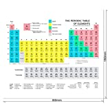 """Creative 70*70inch Periodic Table of Elements Chemistry Shower Curtain With Hooks by Franterd (Multicolor, 70""""x70"""")"""
