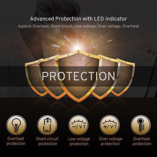 Ampeak 400W Power Inverter DC 12V to 110V AC Car Inverter with 3.1A Dual USB Converter by Ampeak (Image #6)