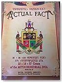 Actual Fact No.22 The Mitochondrial DNA