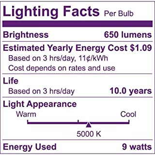 Philips LED Non-Dimmable BR30 Flicker-Free Light Bulb with EyeComfort Technology: 650 Lumens, 5000K, 65 Watt Equivalent, E26 Medium Screw Base Flood Light Bulb, Daylight, 12 Pack