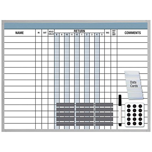 Magna Visual Deluxe In/Out Whiteboard Kit, 18'' Lx 24'' W, White, 24 x 18 by Magna Visual