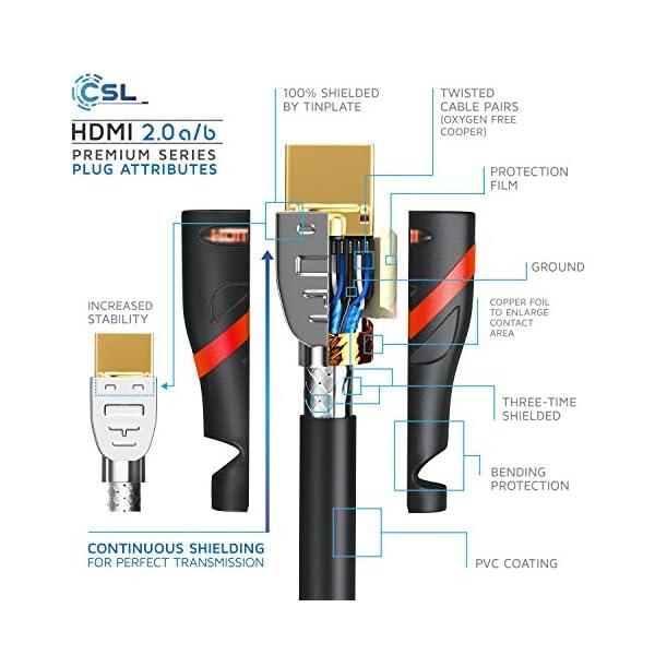 CSL – 7,5m cable HDMI – Ultra HD 4k HDMI – Alta velocidad con Ethernet – Full HD 1080p 4K Ultra HD 2160p 3D ARC y CEC…