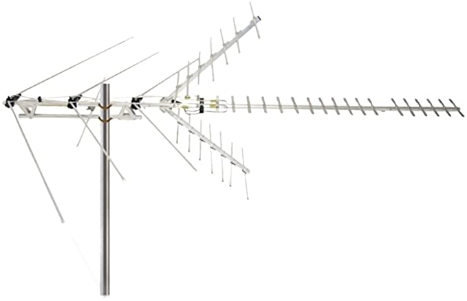 Best Hd Antenna Reviews Indoor And Outdoor Models 2019