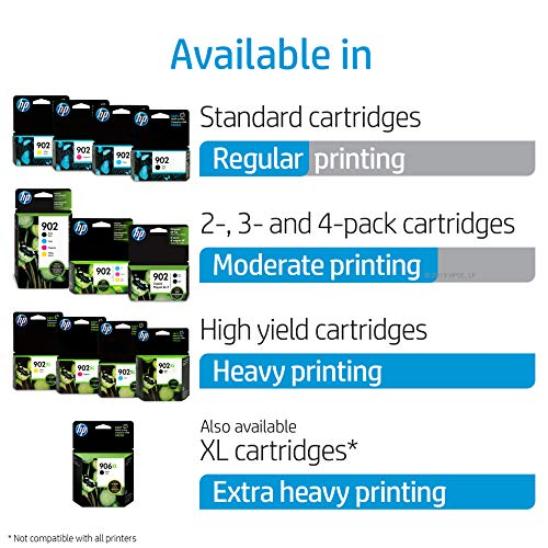 HP 902 Black, Cyan, Magenta & Yellow Ink Cartridges, 4 Cartridges (T6L98AN, T6L86AN, T6L90AN, T6L94AN) Photo #9