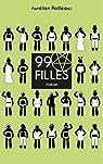 99 filles: le roman par Poilleaux