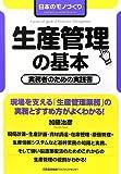日本のモノづくり 生産管理の基本