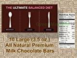 Bloomsberry Milk Chocolate – The Ultimate Balanced Diet - Ten 3.5 oz. Bars