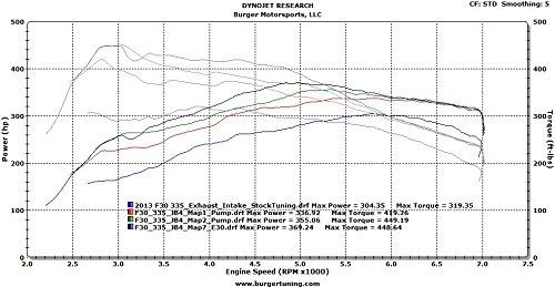 Burger Tuning F Series N55 JB4 Stage 2 Fits 135i 235i 335i - Import It All